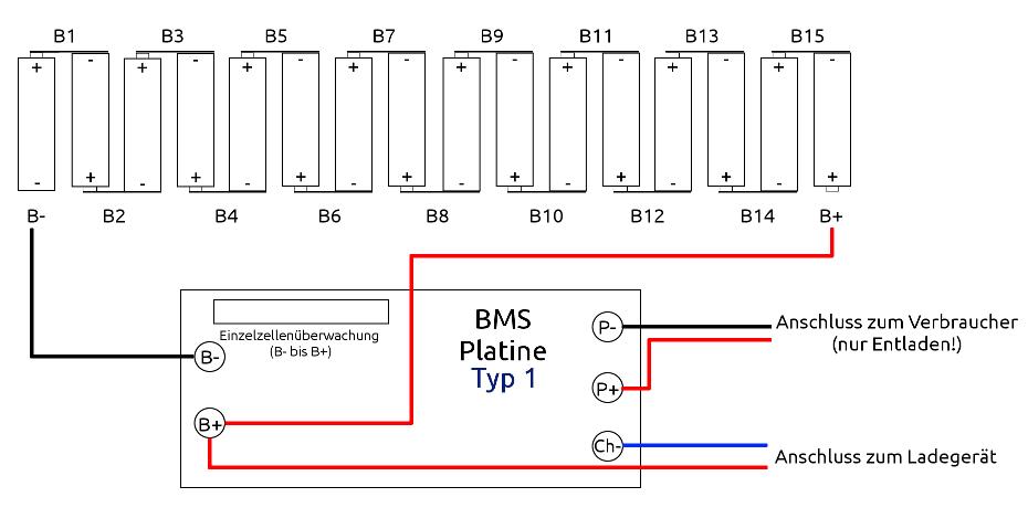 BMS Anschluss - Linergy